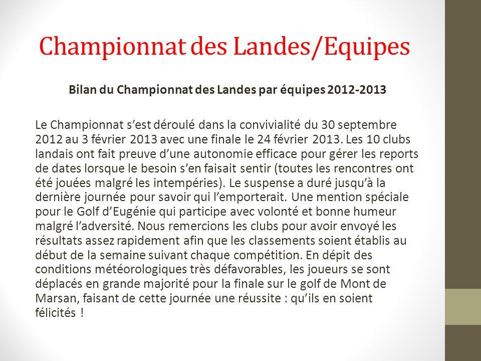 Championnat des Landes/Equipes