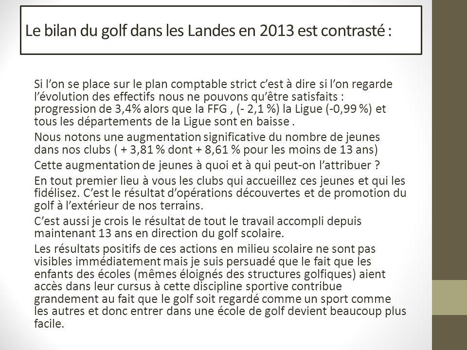 Le bilan du golf dans les Landes en 2013 est contrasté :