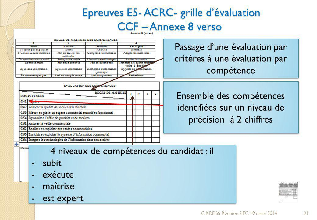 Pr sentation de la r forme du bts management des unit s - Grille d evaluation des competences infirmieres ...