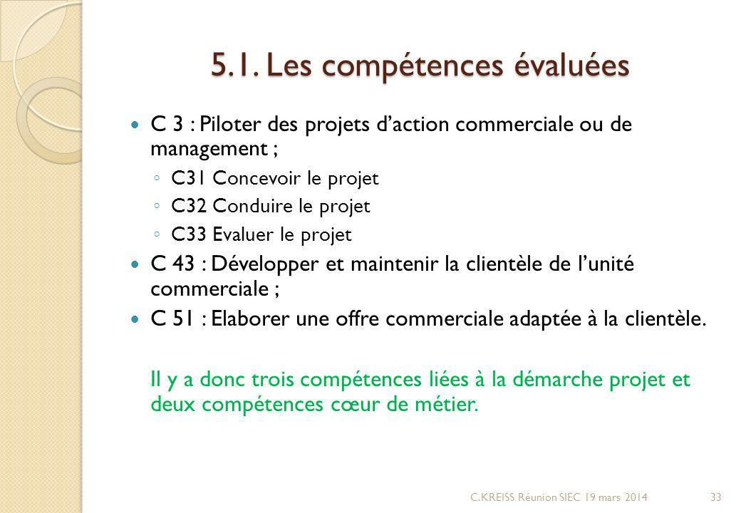 5.1. Les compétences évaluées