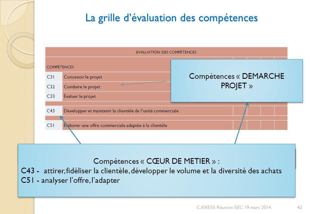 La grille d'évaluation des compétences