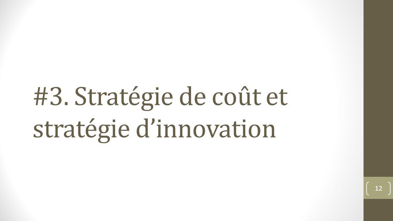 #3. Stratégie de coût et stratégie d'innovation