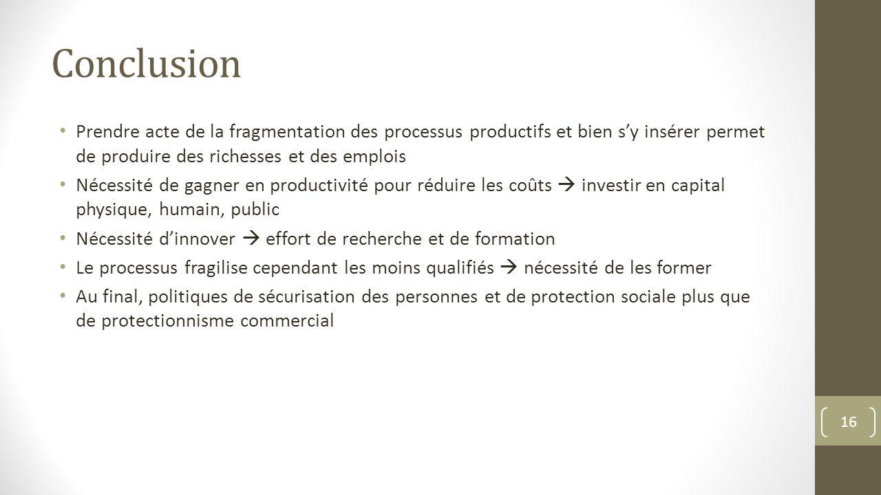 Conclusion Prendre acte de la fragmentation des processus productifs et bien s'y insérer permet de produire des richesses et des emplois.