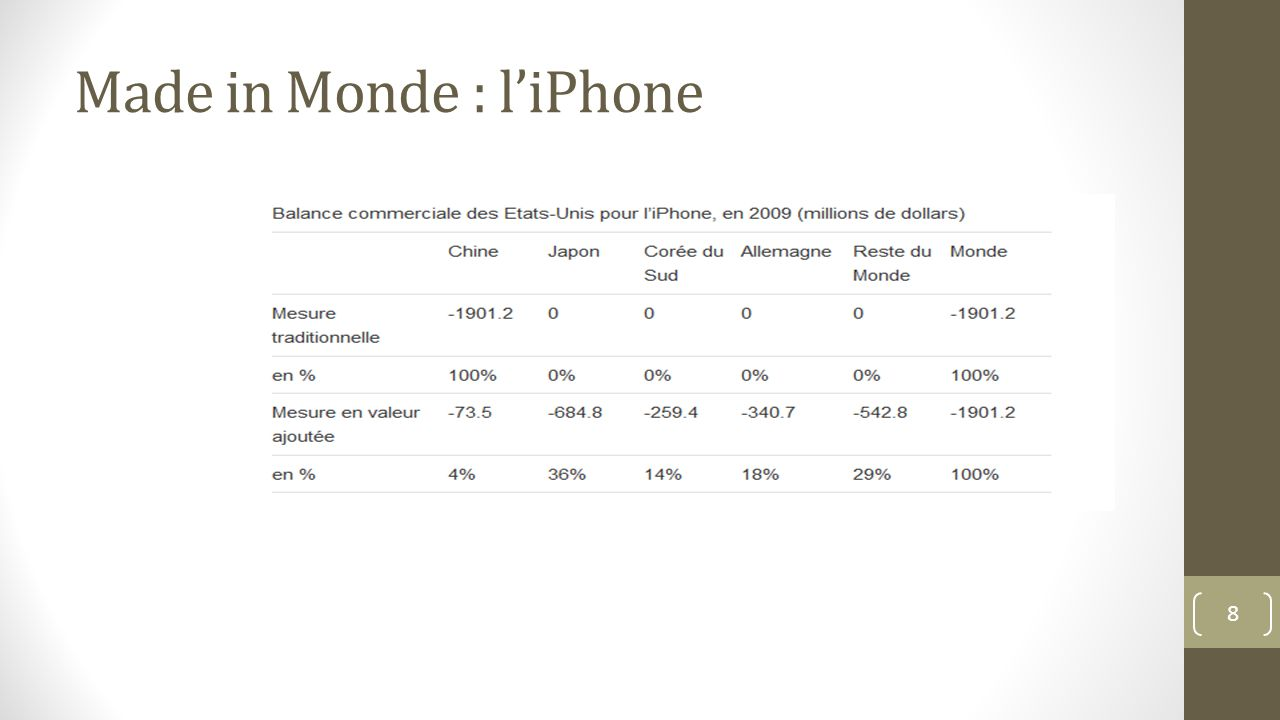 Made in Monde : l'iPhone