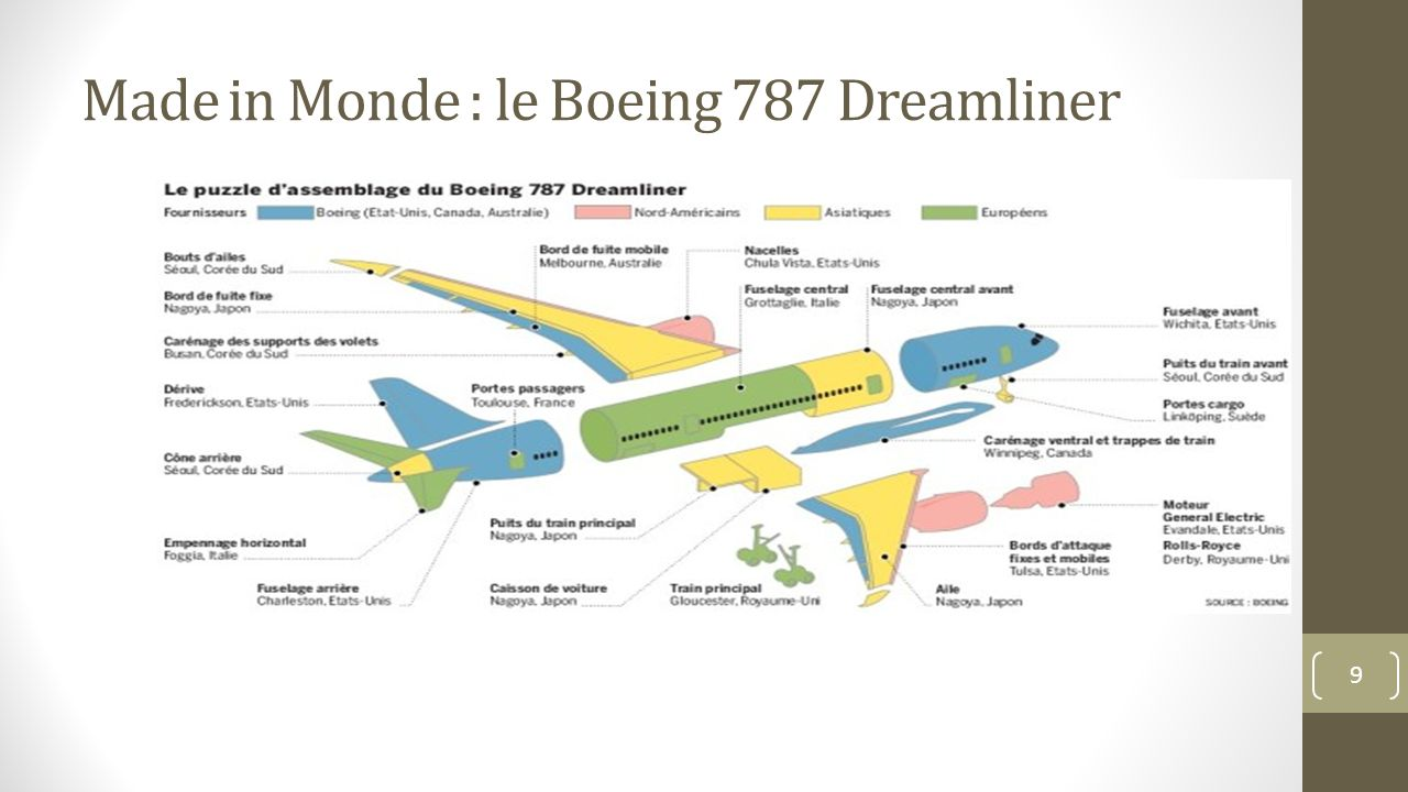 Made in Monde : le Boeing 787 Dreamliner