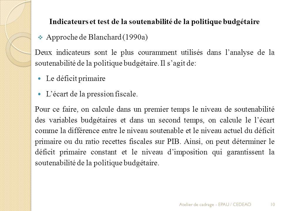 Indicateurs et test de la soutenabilité de la politique budgétaire