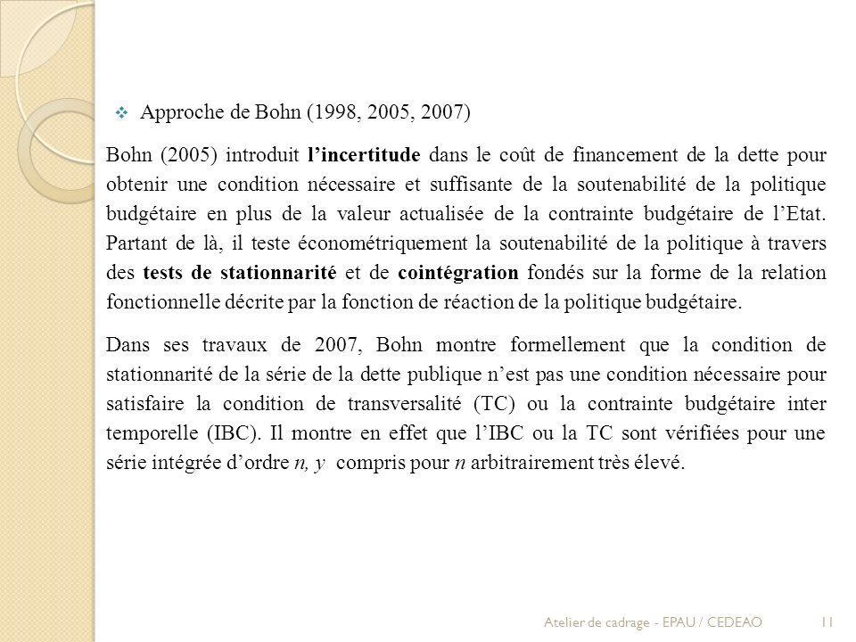 Approche de Bohn (1998, 2005, 2007)