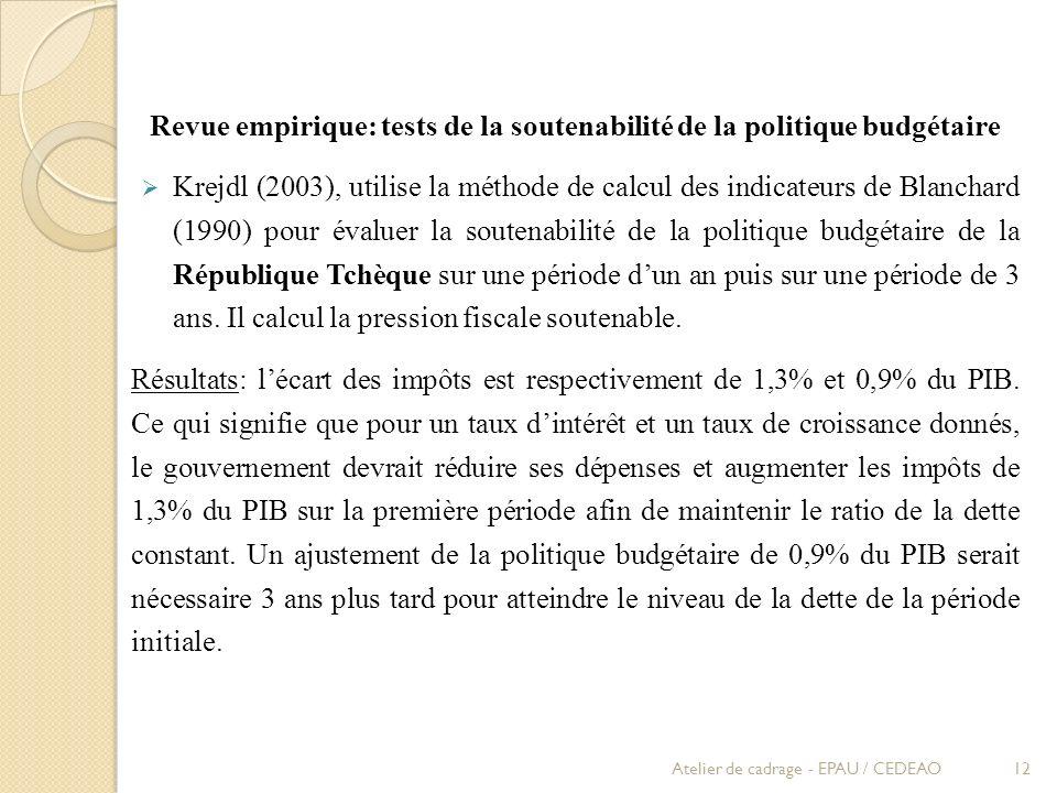 Revue empirique: tests de la soutenabilité de la politique budgétaire