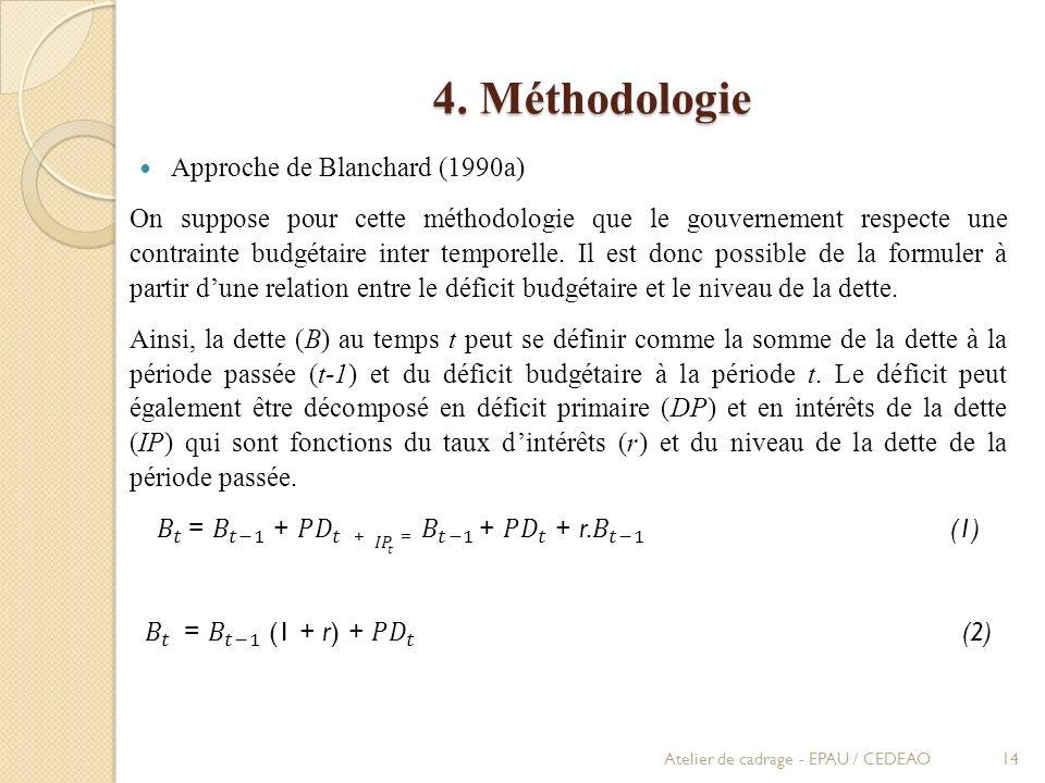 𝐵 𝑡 = 𝐵 𝑡−1 + 𝑃𝐷 𝑡 + 𝐼𝑃 𝑡 = 𝐵 𝑡−1 + 𝑃𝐷 𝑡 + r. 𝐵 𝑡−1 (1)