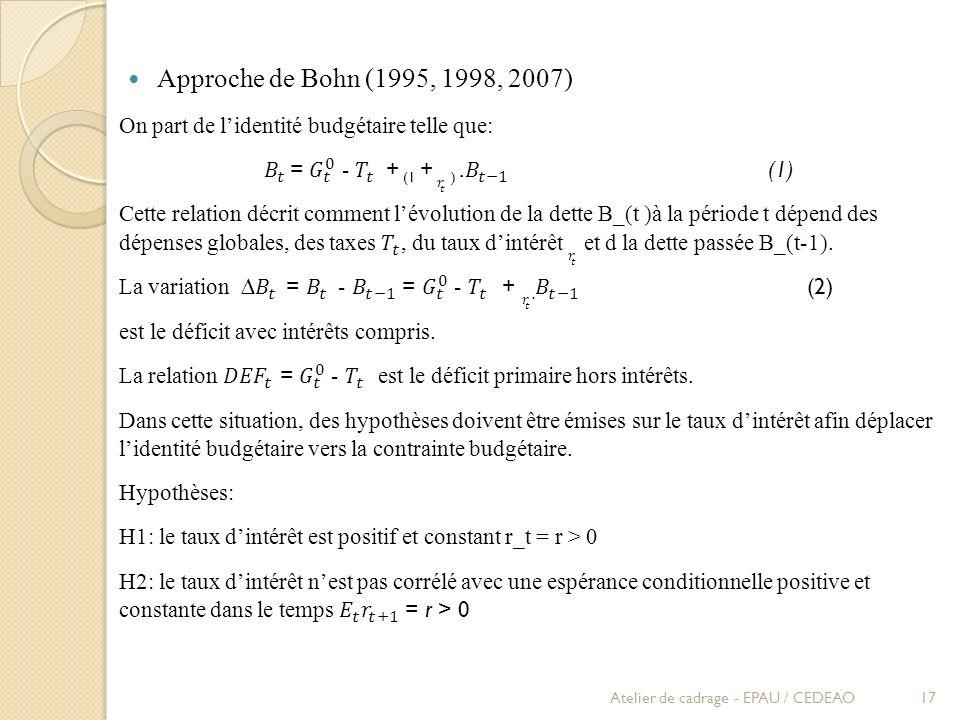 Approche de Bohn (1995, 1998, 2007) On part de l'identité budgétaire telle que: