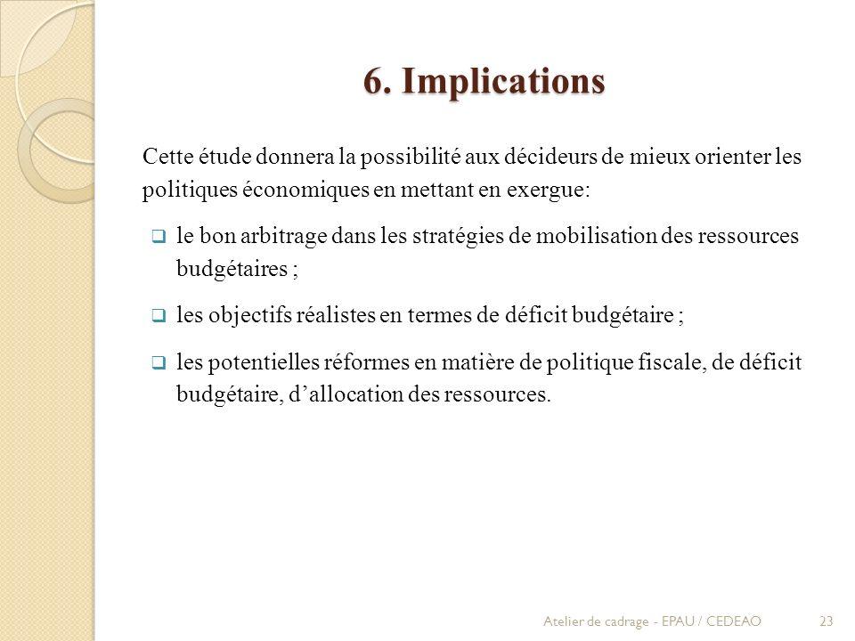 6. Implications Cette étude donnera la possibilité aux décideurs de mieux orienter les politiques économiques en mettant en exergue: