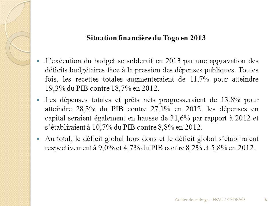 Situation financière du Togo en 2013
