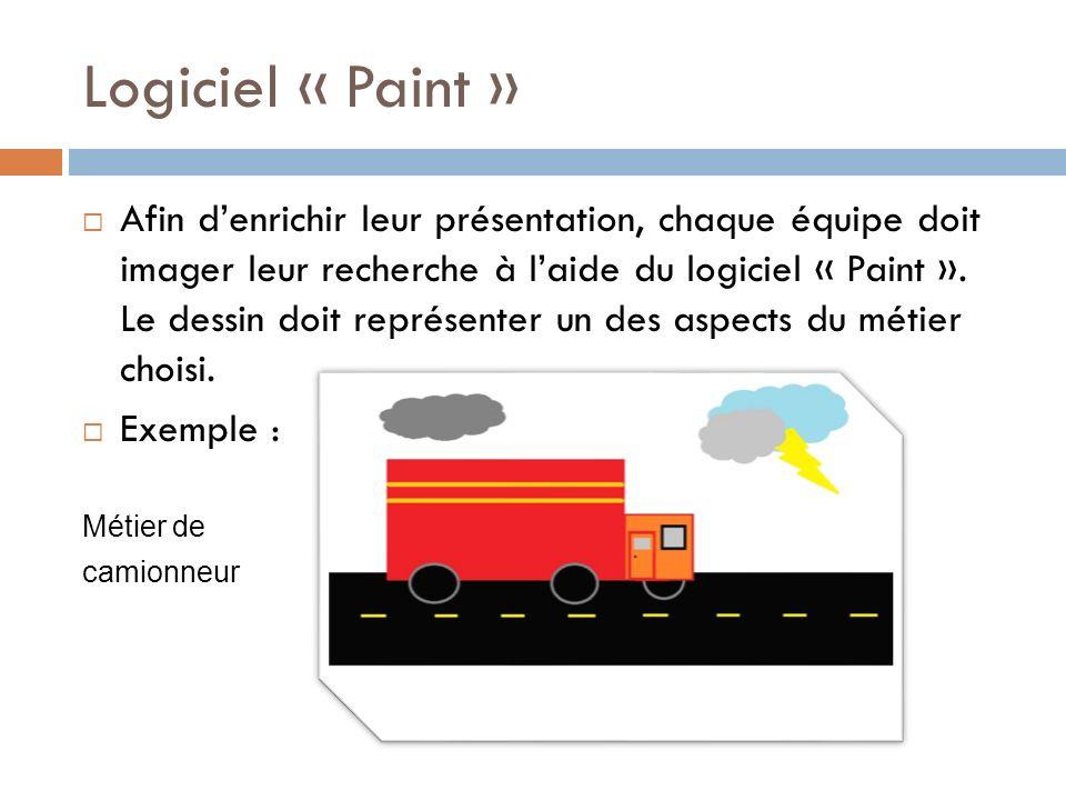 Logiciel « Paint »