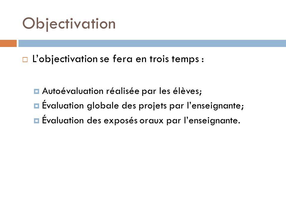 Objectivation L'objectivation se fera en trois temps :