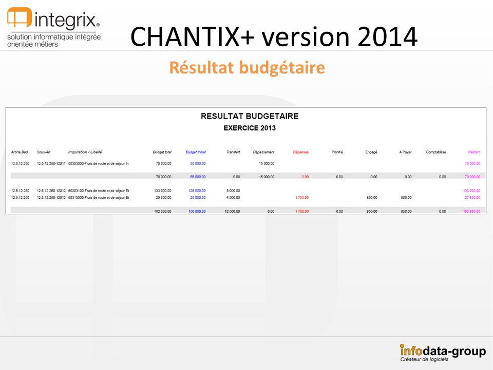 CHANTIX+ version 2014 Résultat budgétaire