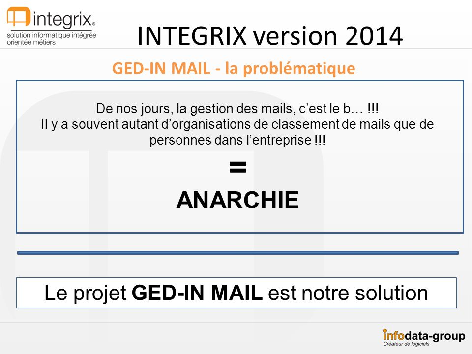 = INTEGRIX version 2014 ANARCHIE