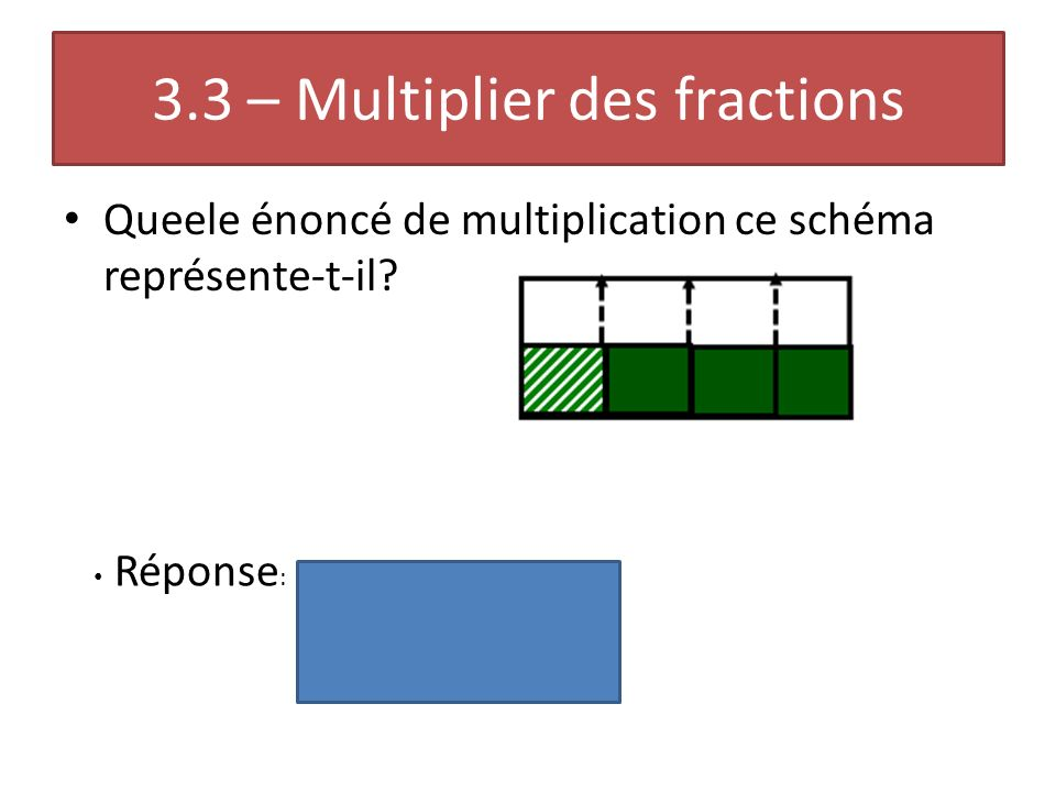 3.3 – Multiplier des fractions