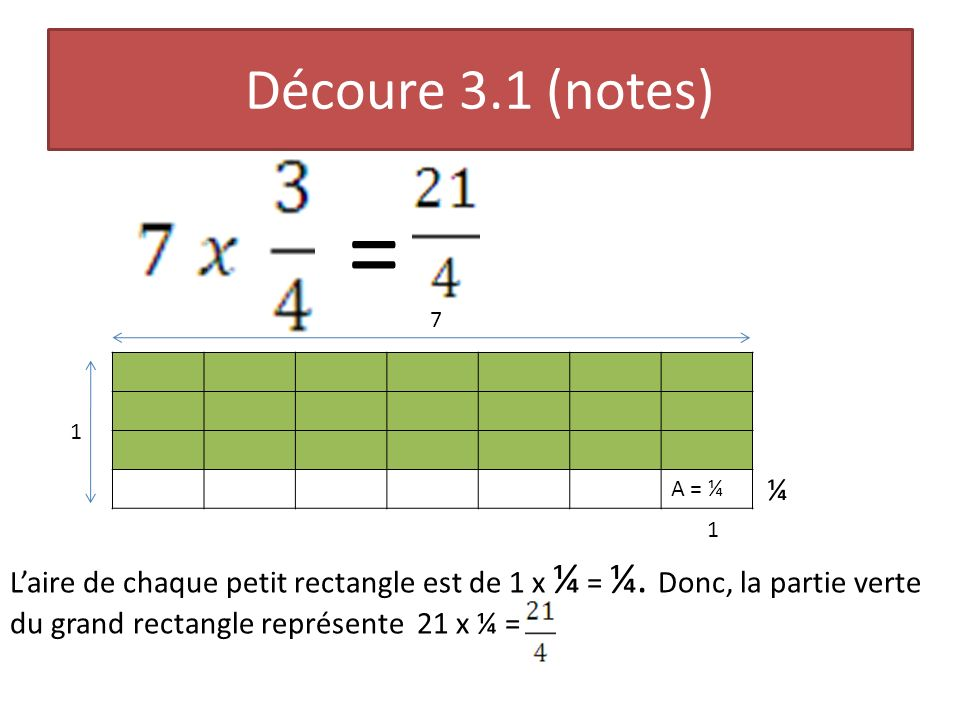 Découre 3.1 (notes) = 7. A = ¼. 1. ¼. 1.