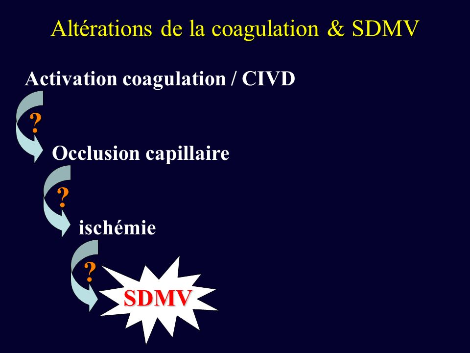 Altérations de la coagulation & SDMV