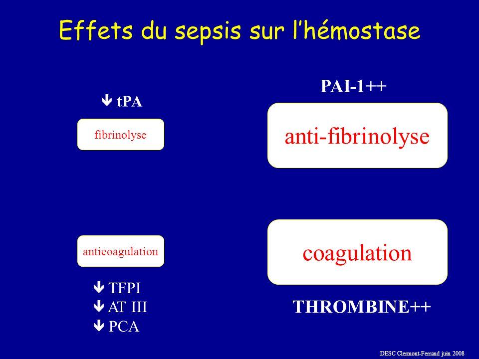 Effets du sepsis sur l'hémostase