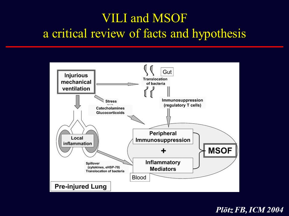 VILI and MSOF a critical review of facts and hypothesis