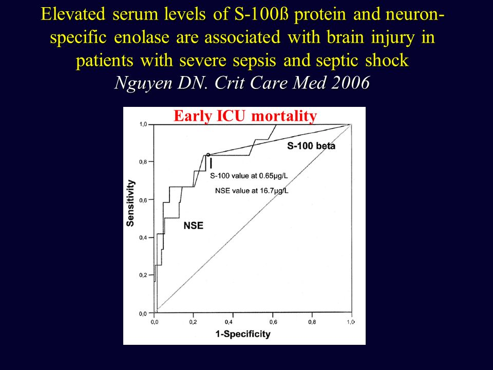 Elevated serum levels of S-100ß protein and neuron-specific enolase are associated with brain injury in patients with severe sepsis and septic shock Nguyen DN. Crit Care Med 2006