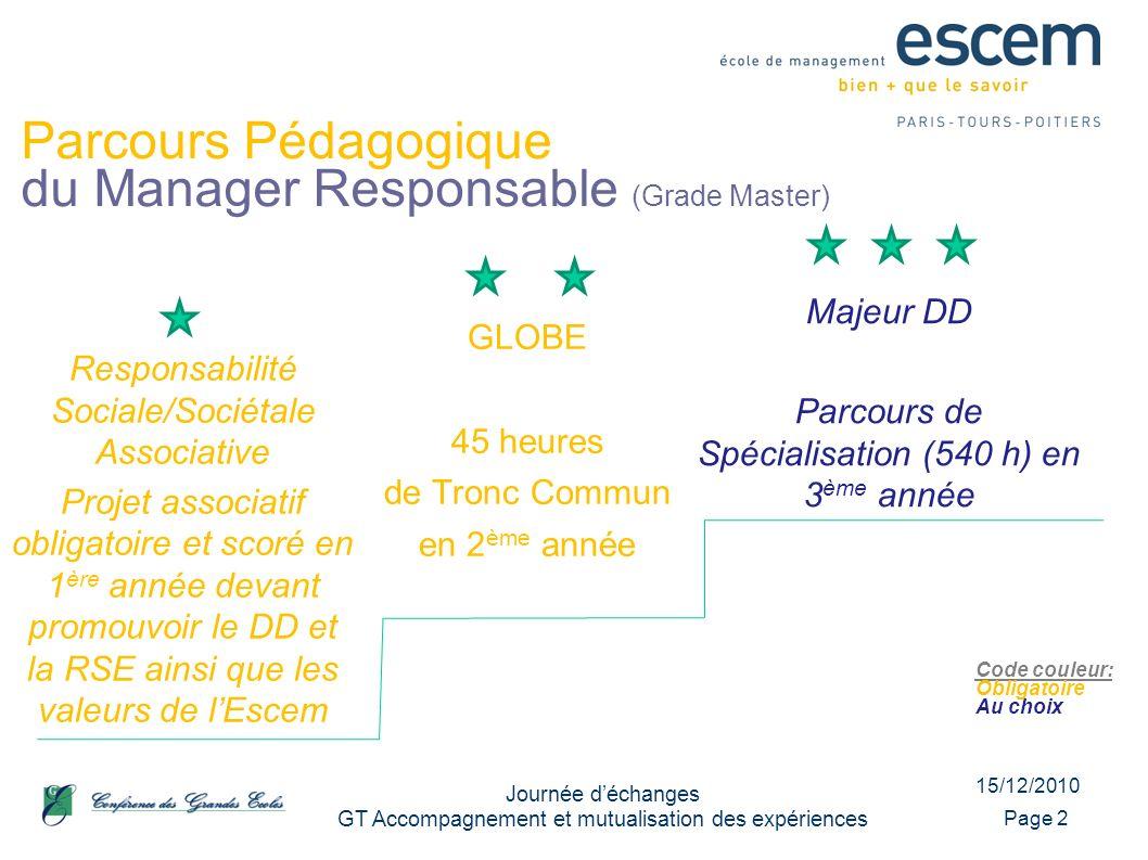 Parcours Pédagogique du Manager Responsable (Grade Master)