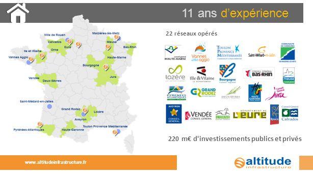 11 ans d'expérience 220 m€ d investissements publics et privés
