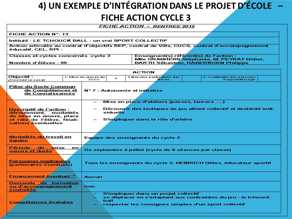 4) Un exemple d'intégration dans le projet d'école – fiche action cycle 3
