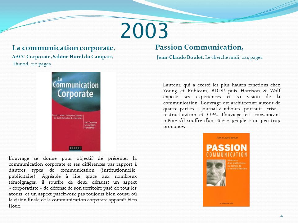 2003 Passion Communication, La communication corporate,