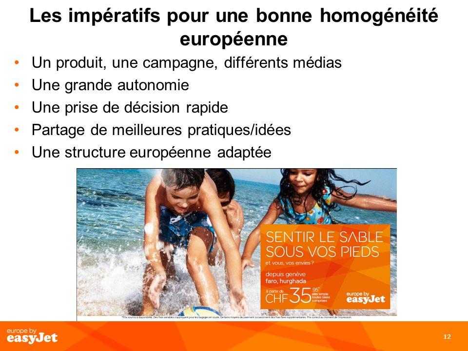 Les impératifs pour une bonne homogénéité européenne