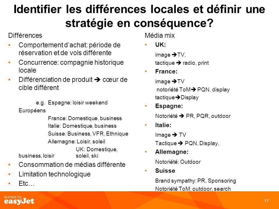 Identifier les différences locales et définir une stratégie en conséquence