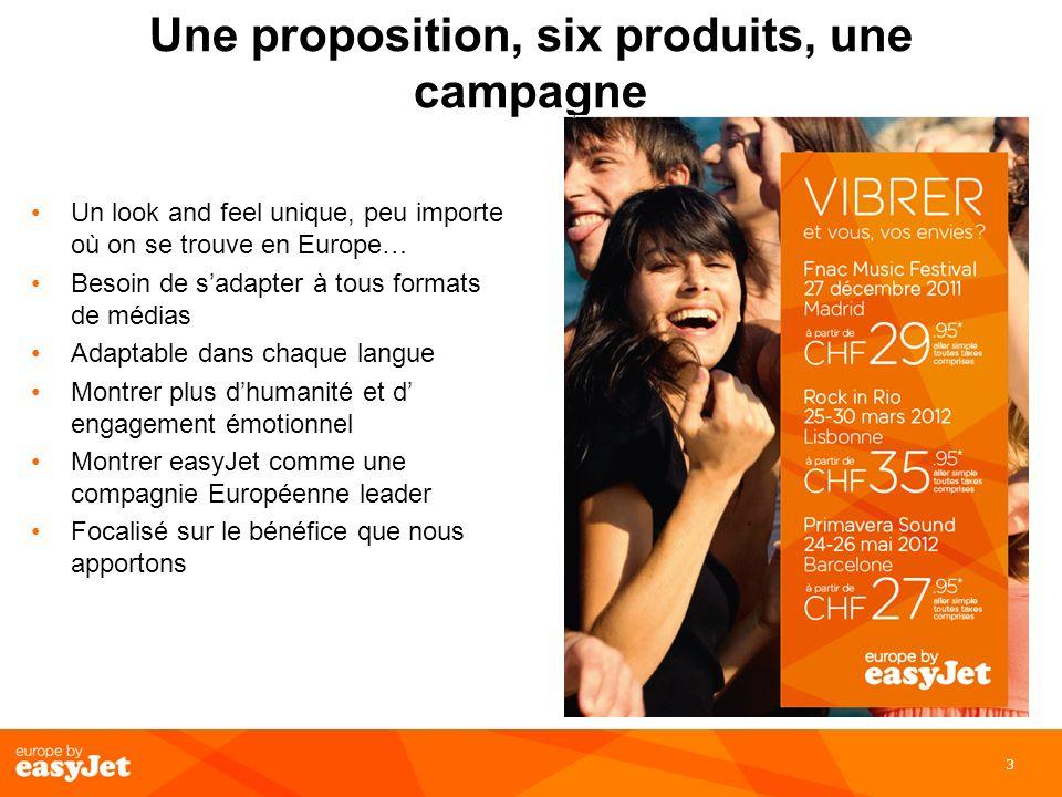 Une proposition, six produits, une campagne