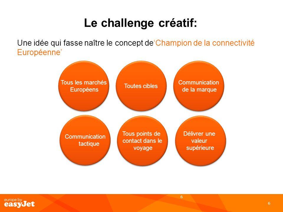 Le challenge créatif: Une idée qui fasse naître le concept de'Champion de la connectivité Européenne'