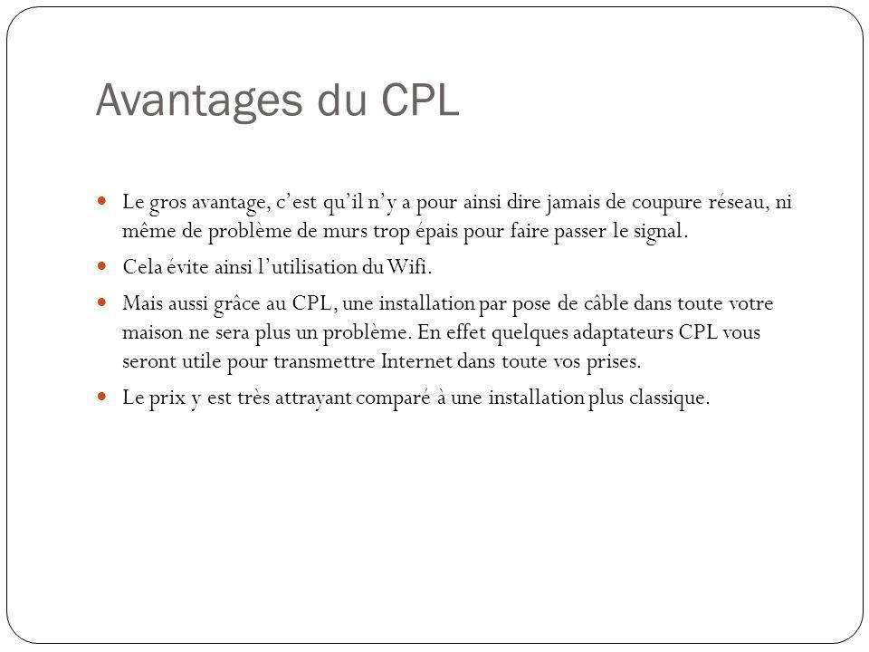 Avantages du CPL
