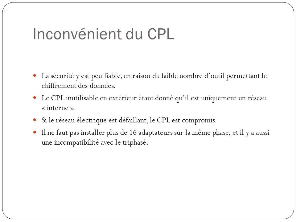 Inconvénient du CPL La sécurité y est peu fiable, en raison du faible nombre d'outil permettant le chiffrement des données.