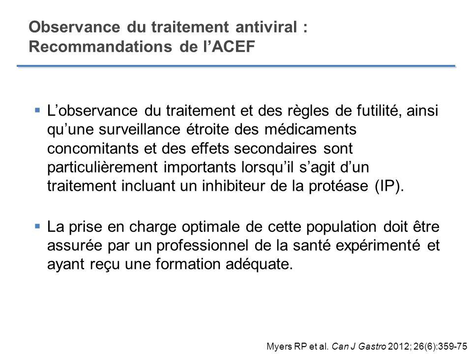 Observance du traitement antiviral : Recommandations de l'ACEF
