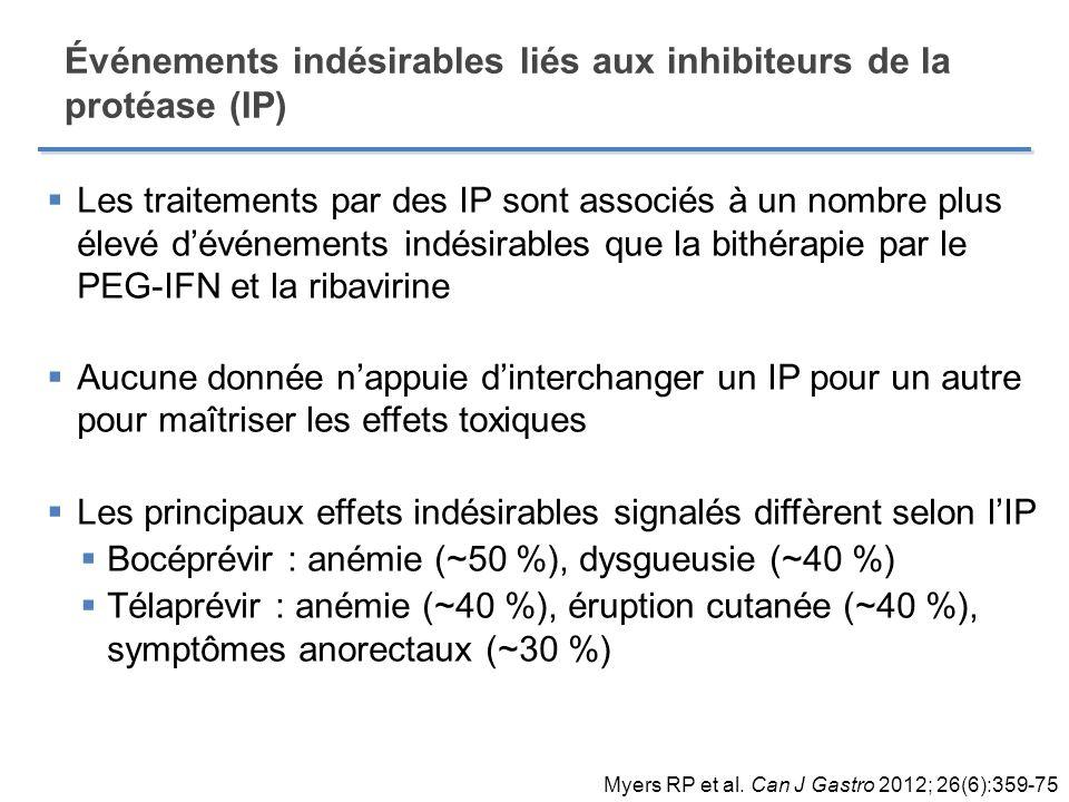 Événements indésirables liés aux inhibiteurs de la protéase (IP)