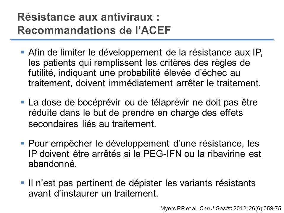 Résistance aux antiviraux : Recommandations de l'ACEF