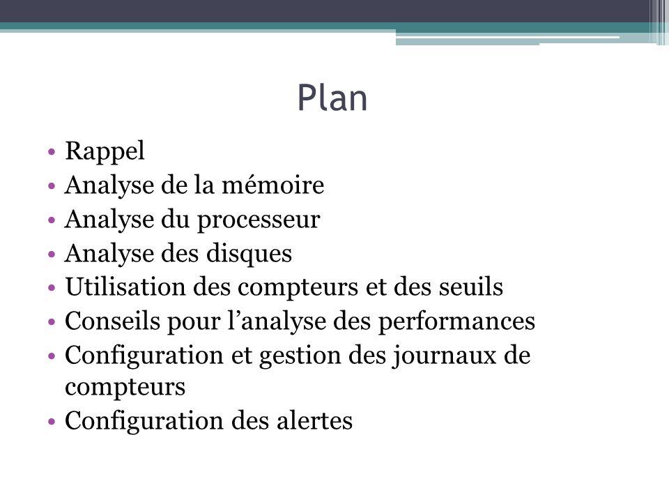 Plan Rappel Analyse de la mémoire Analyse du processeur