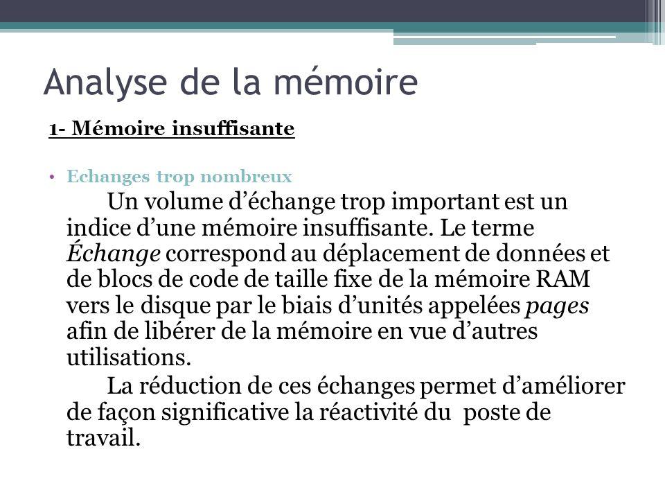 Analyse de la mémoire 1- Mémoire insuffisante. Echanges trop nombreux.