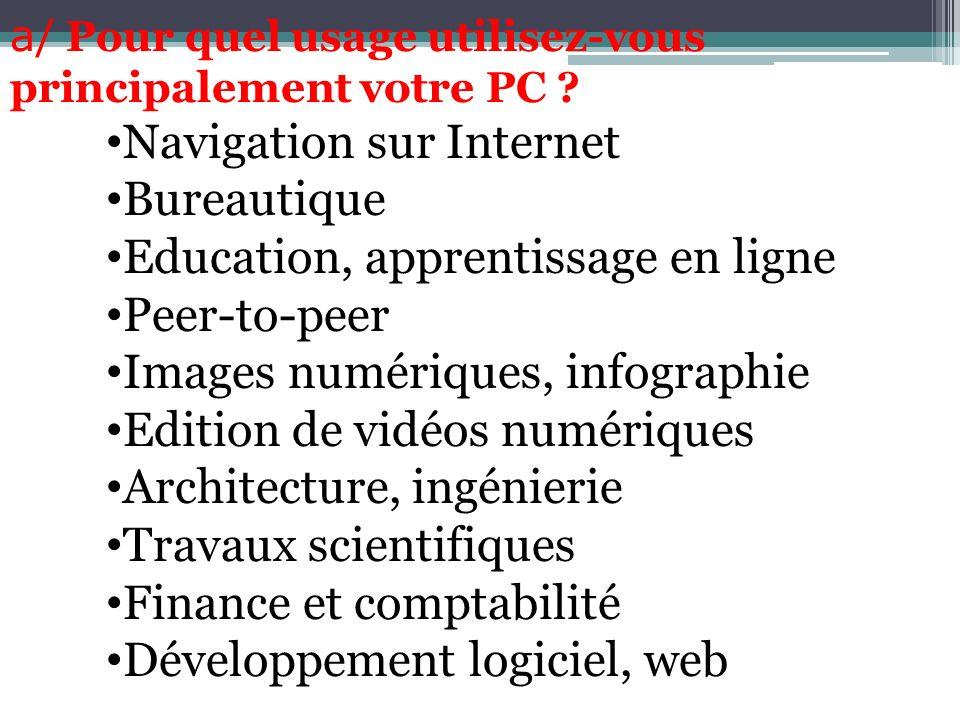 Navigation sur Internet Bureautique Education, apprentissage en ligne