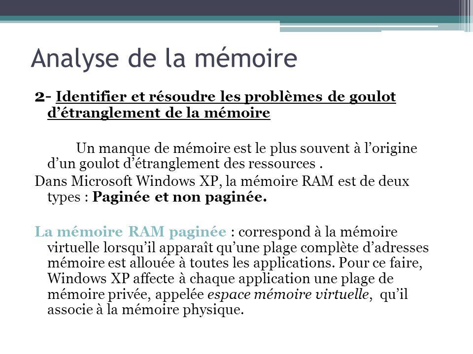 Analyse de la mémoire 2- Identifier et résoudre les problèmes de goulot d'étranglement de la mémoire.