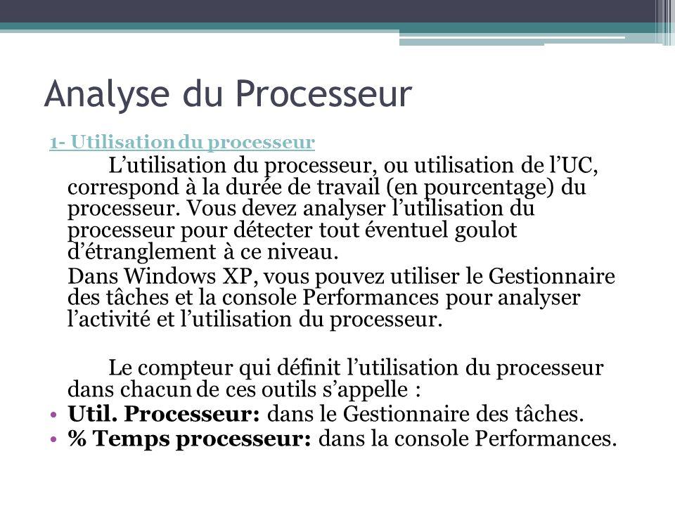 Analyse du Processeur 1- Utilisation du processeur.