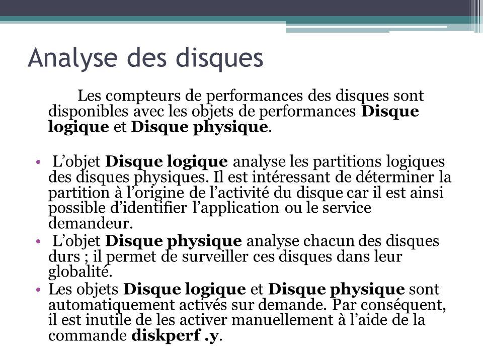 Analyse des disques Les compteurs de performances des disques sont disponibles avec les objets de performances Disque logique et Disque physique.