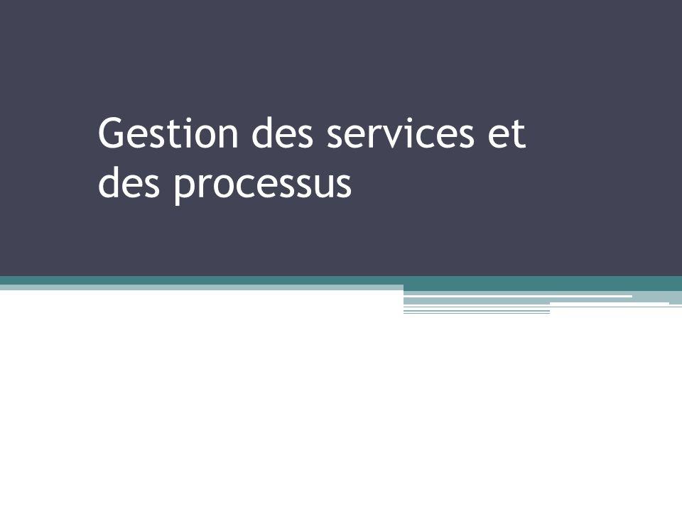 Gestion des services et des processus