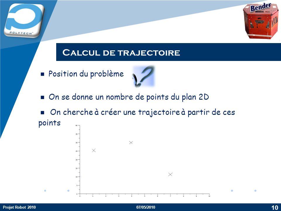 ▪ On se donne un nombre de points du plan 2D