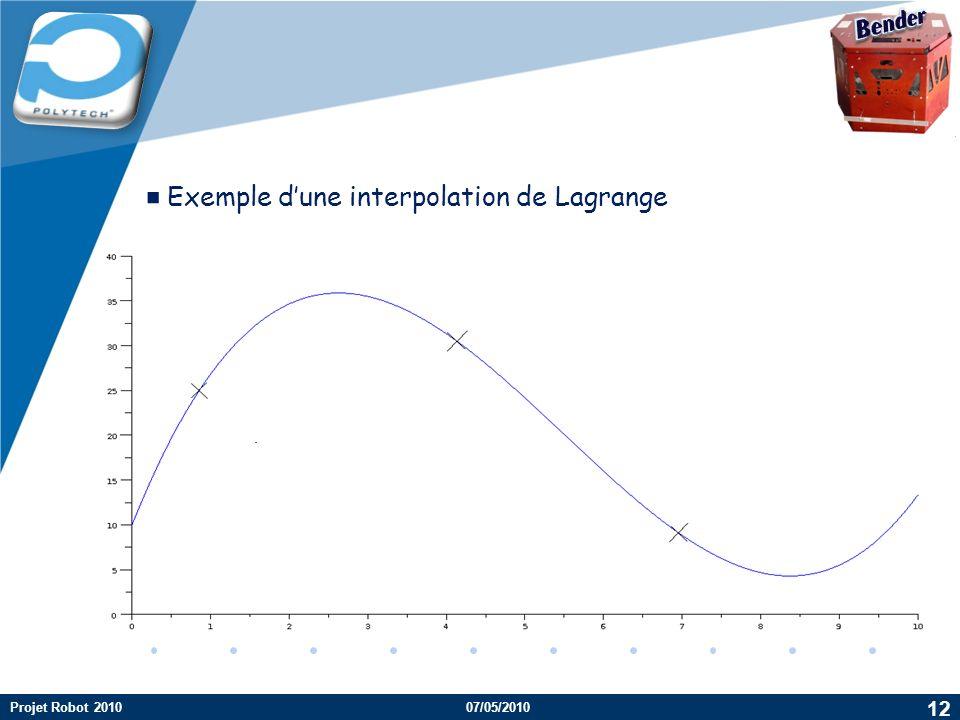 ▪Exemple d'une interpolation de Lagrange