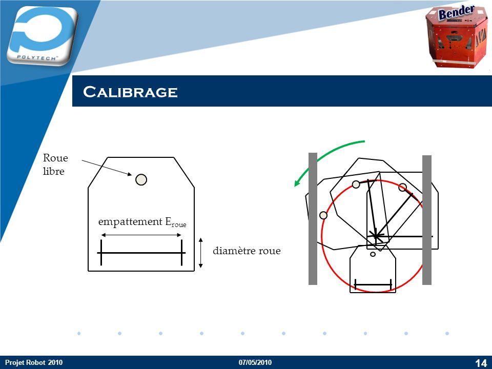 Calibrage Bender Roue libre empattement Eroue diamètre roue 14