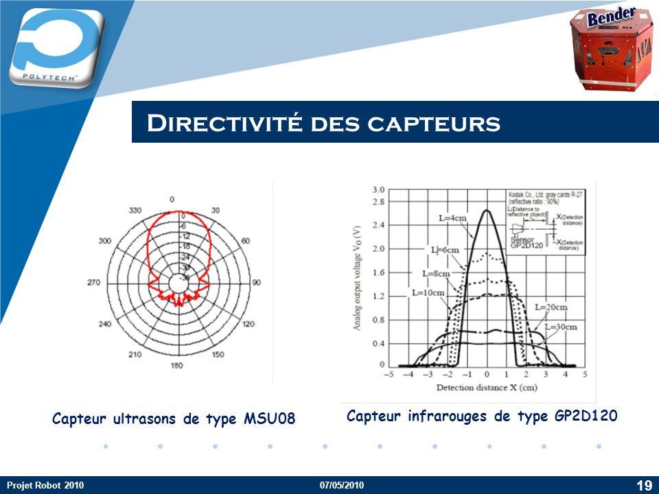 Directivité des capteurs